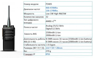 PD40X 4