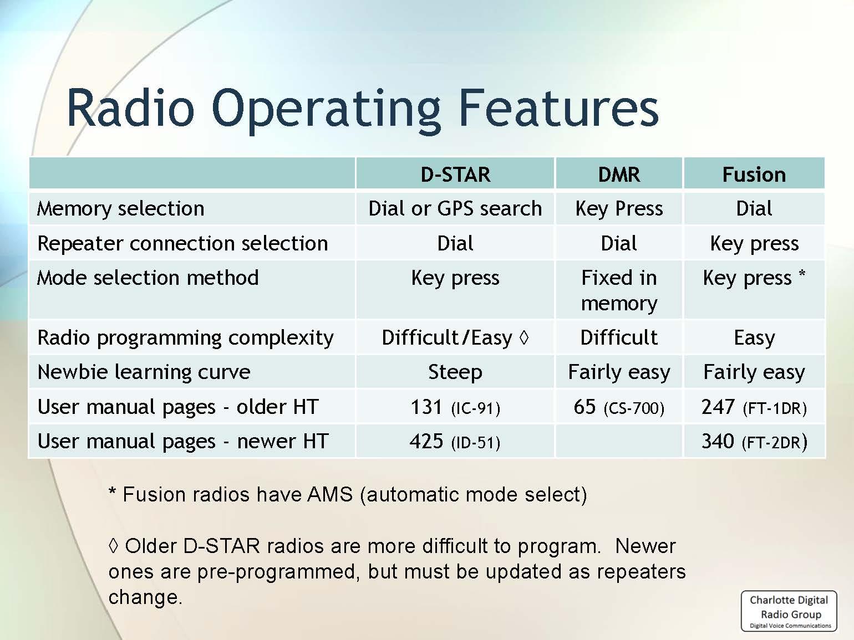 Comparison of AmateurRadioDV_Pagina_09