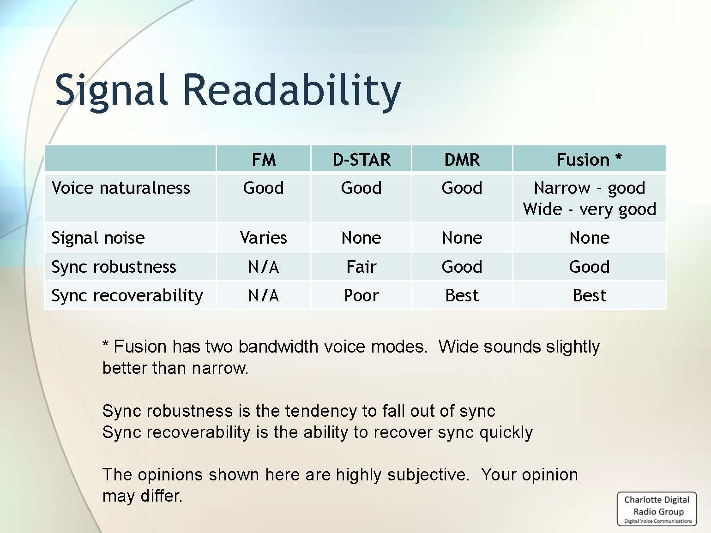 Comparison of AmateurRadioDV_Pagina_10