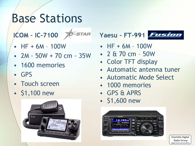 Comparison of AmateurRadioDV_Pagina_19